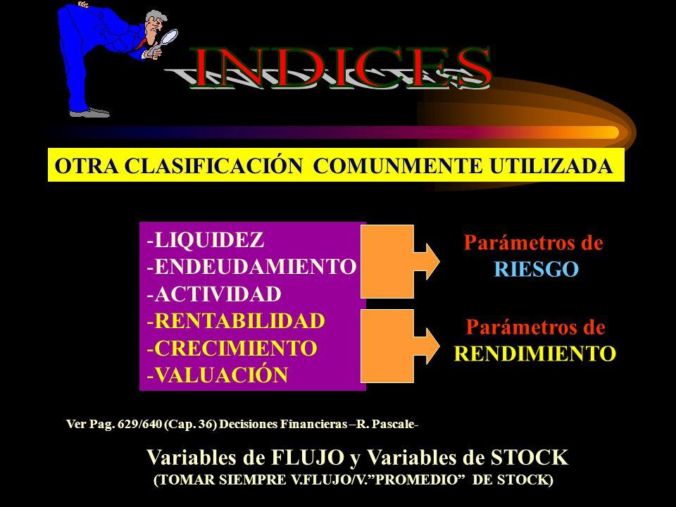 INDICES OTRA CLASIFICACIÓN COMUNMENTE UTILIZADA LIQUIDEZ Parámetros de