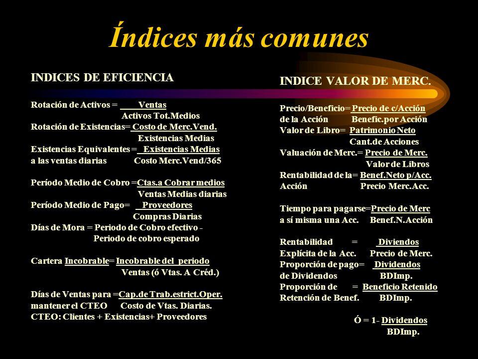 Índices más comunes INDICES DE EFICIENCIA INDICE VALOR DE MERC.