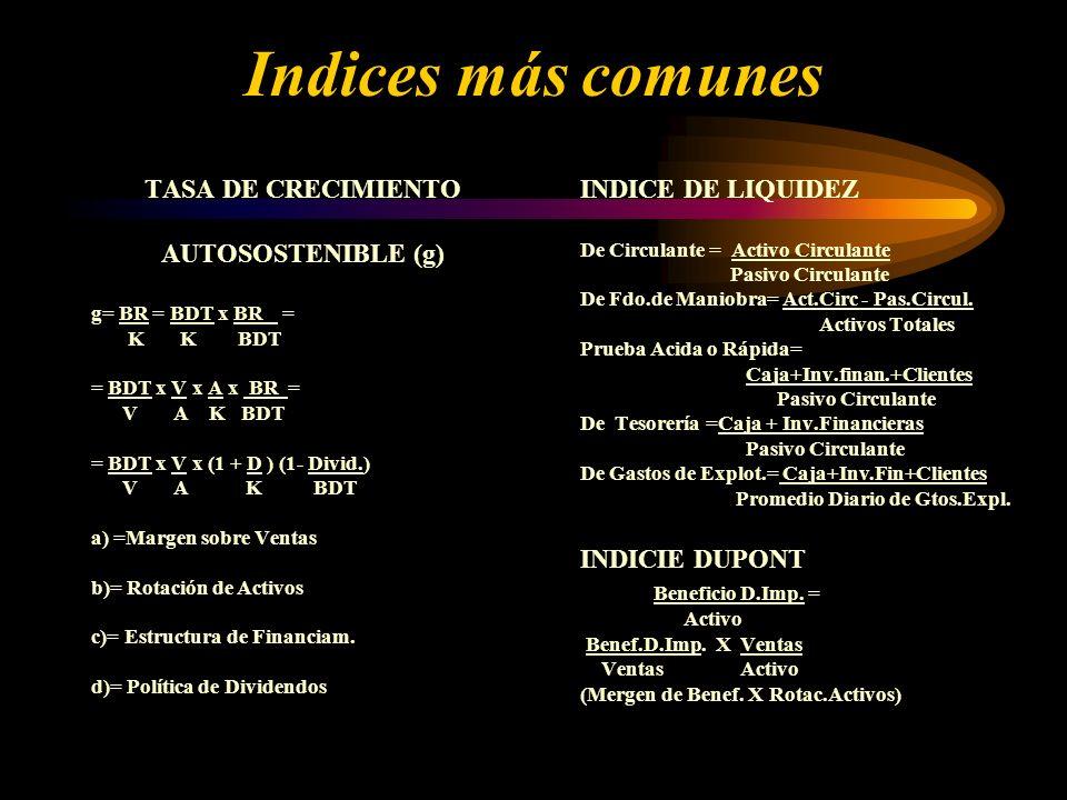 Indices más comunes TASA DE CRECIMIENTO AUTOSOSTENIBLE (g)