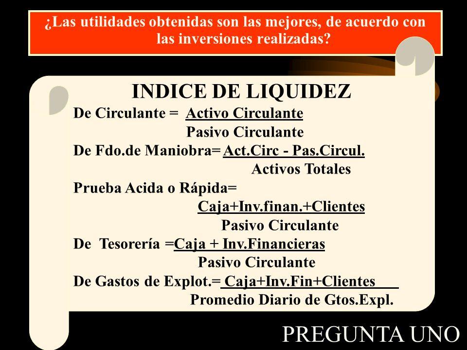 PREGUNTA UNO INDICE DE LIQUIDEZ