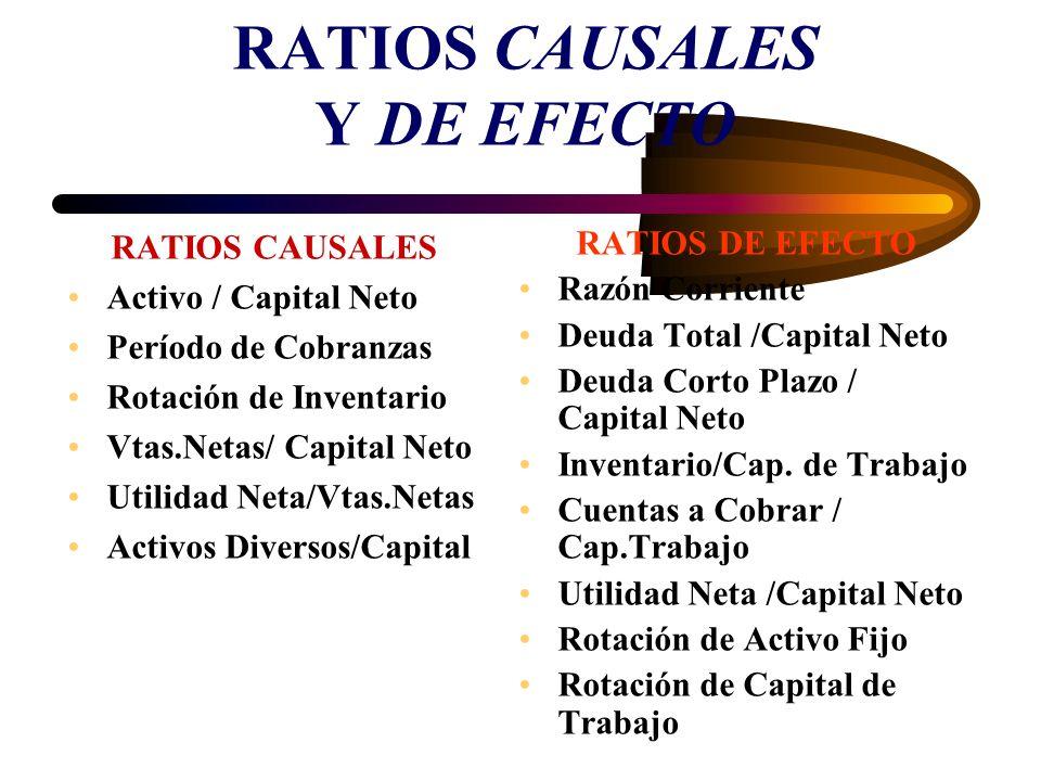 RATIOS CAUSALES Y DE EFECTO