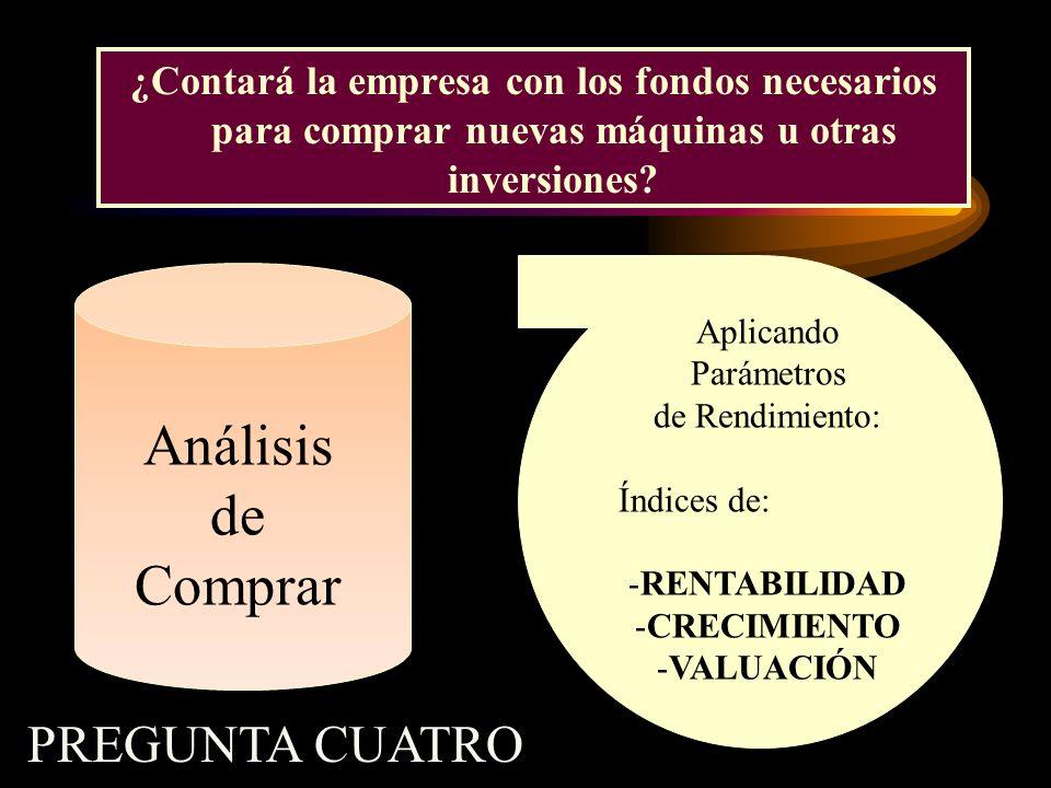Análisis de Comprar PREGUNTA CUATRO