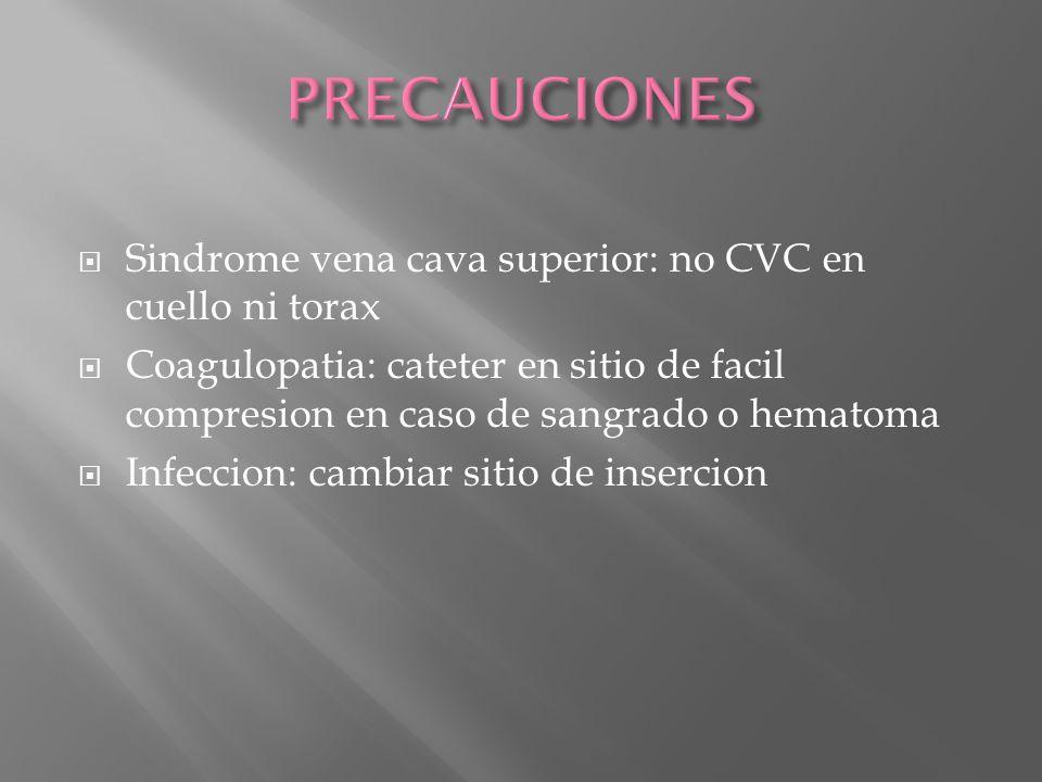 PRECAUCIONES Sindrome vena cava superior: no CVC en cuello ni torax