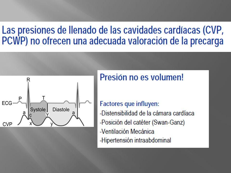 Efectos del ciclo respiratorio: la insp normal genera una disminución de pvc por disminución de presión pleural. La insp en ventilación mecánica genera un aumento de la presión pleural con aumento en pvc. Normalmente la PVC se mide al final de la espiración para evitar confusión. La PEEP puede alterar la lectura, pero en general en pulmones sanos y enfermos, si es menor de 5 no altera la lectura de manera importante (para poap cuando PEEP menor de 15). Durante la espiración forzada, se produce un importante aumento en la pv, por lo cual en pctes en ventilación mecánica con espiración forzada no se puede realizar esta medida ya q hay falsas lecturas e interpretaciones. Con aumento de PIA se produce un efecto similar en la PVC y POAP.