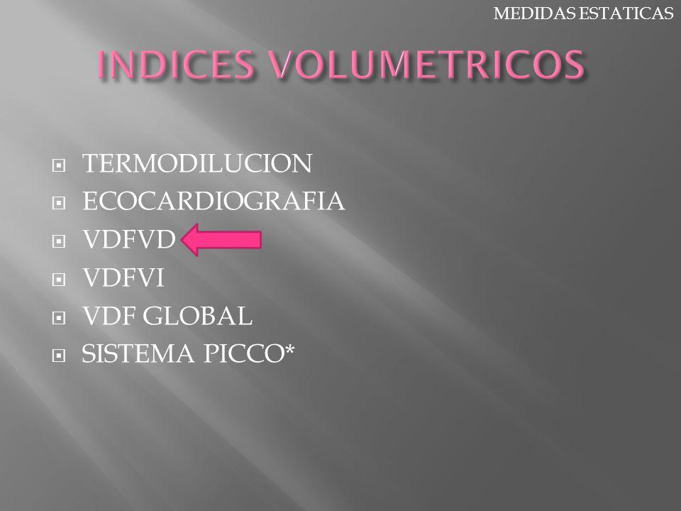 INDICES VOLUMETRICOS TERMODILUCION ECOCARDIOGRAFIA VDFVD VDFVI