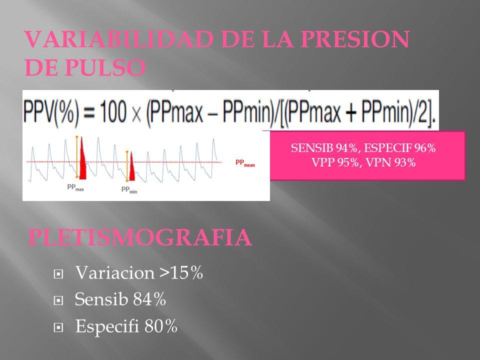 Variabilidad de la presion de pulso