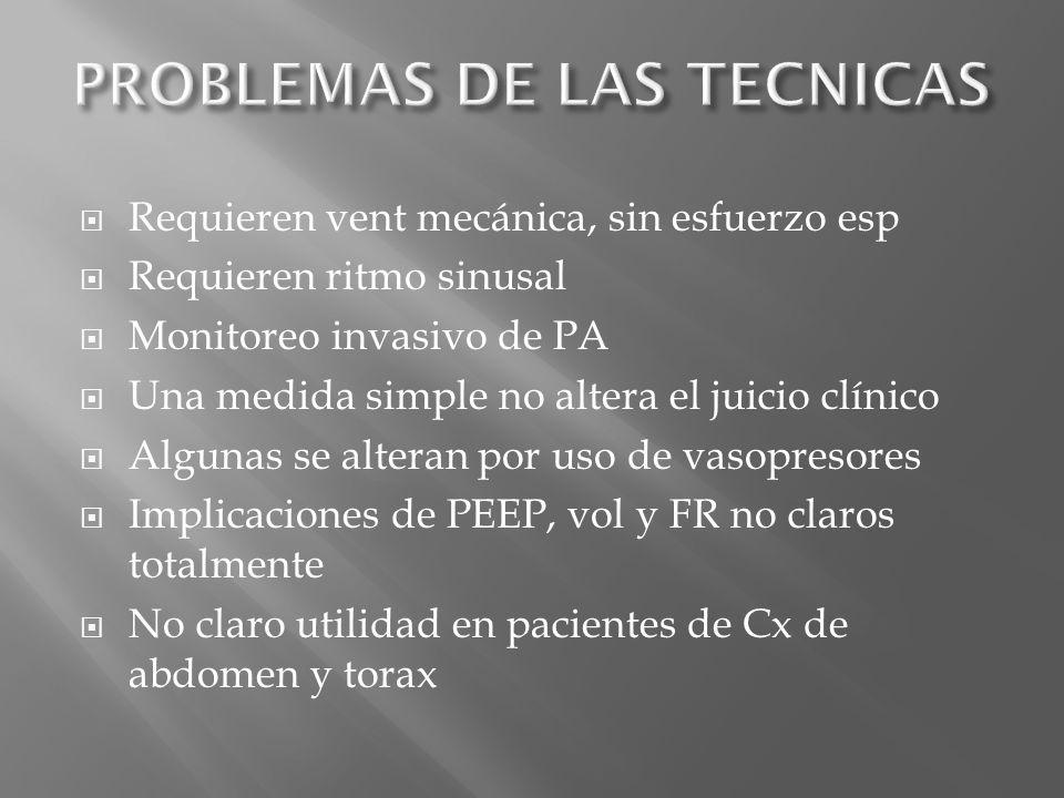 PROBLEMAS DE LAS TECNICAS