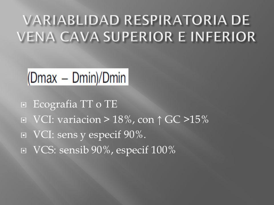 VARIABLIDAD RESPIRATORIA DE VENA CAVA SUPERIOR E INFERIOR