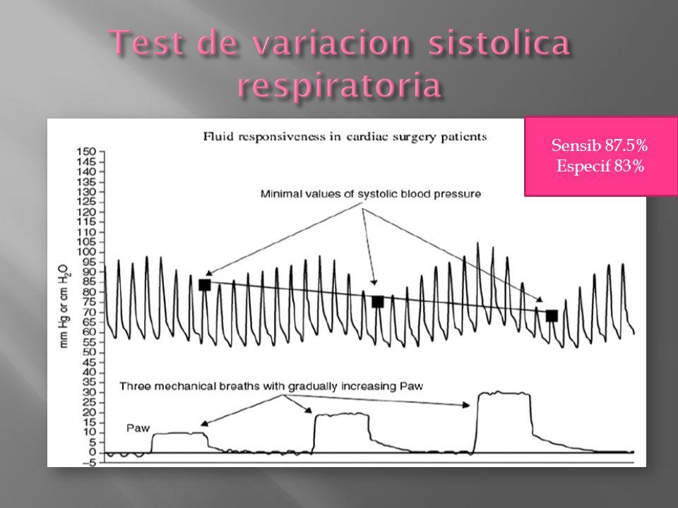 Test de variacion sistolica respiratoria