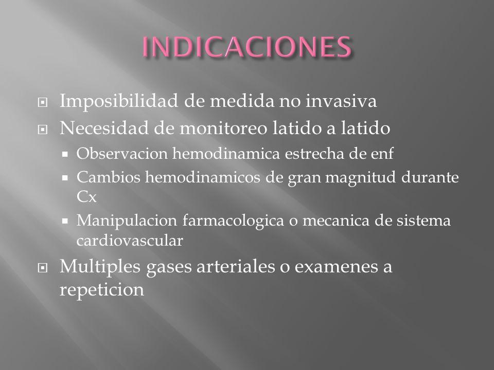 INDICACIONES Imposibilidad de medida no invasiva