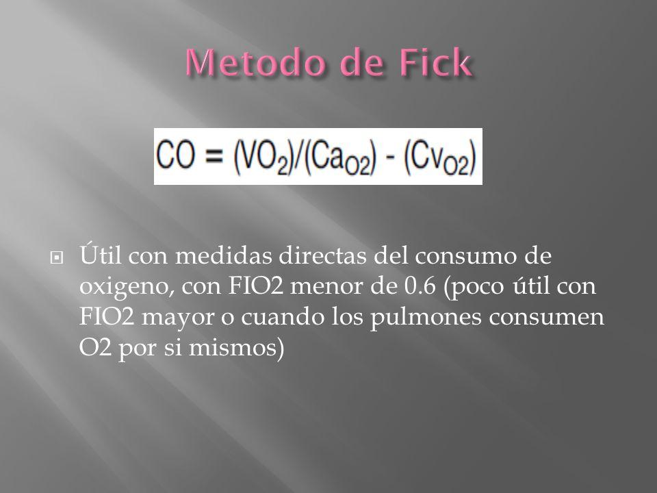 Metodo de Fick