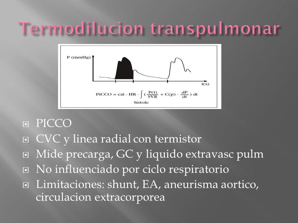 Termodilucion transpulmonar