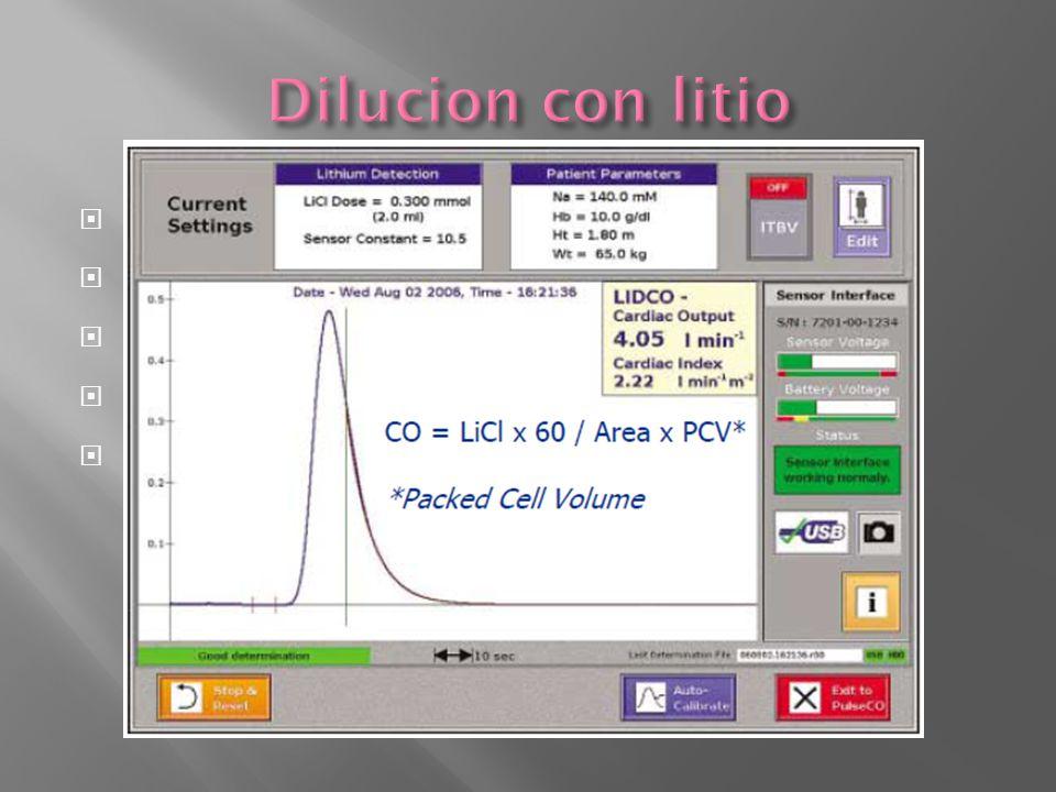 Dilucion con litio CVC o linea venosa periferica Linea radial