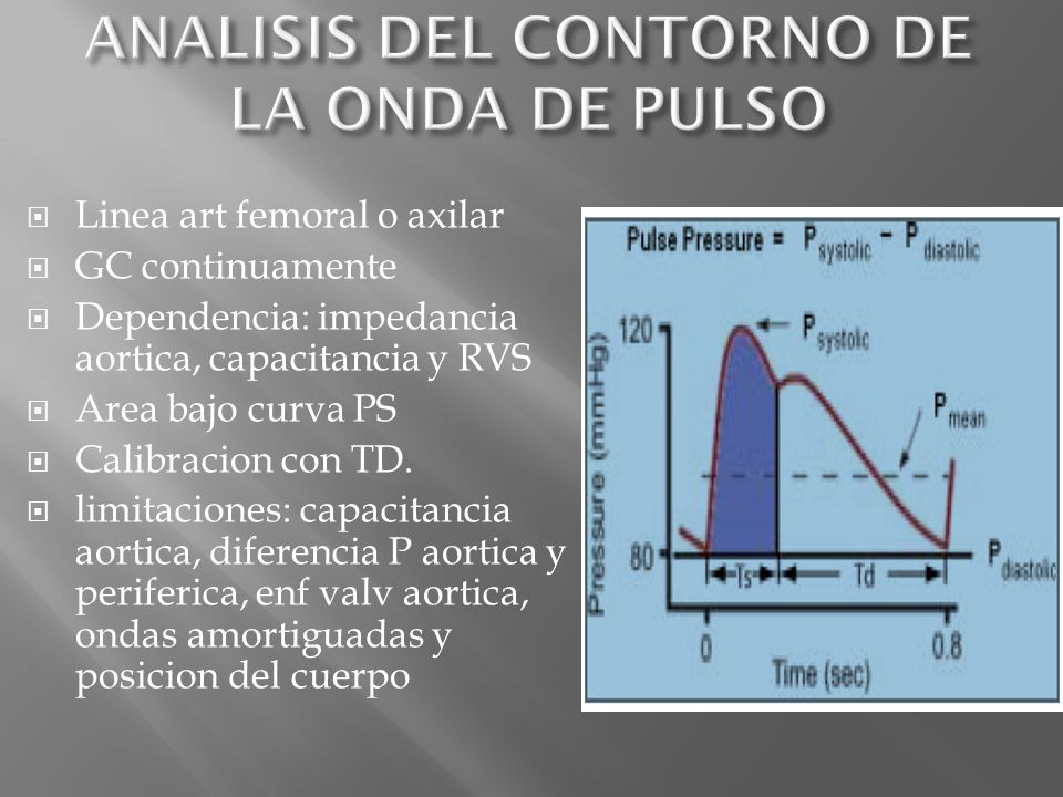 ANALISIS DEL CONTORNO DE LA ONDA DE PULSO