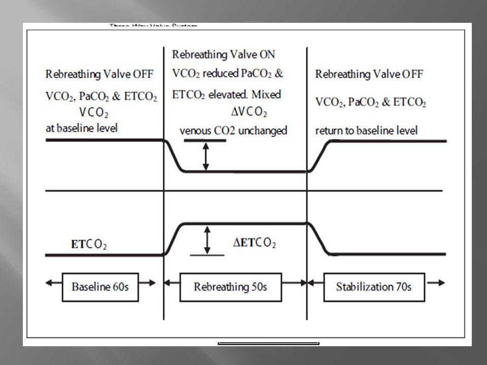 Durante la reinhalacion no hay paso neto de co2 art a alveolos