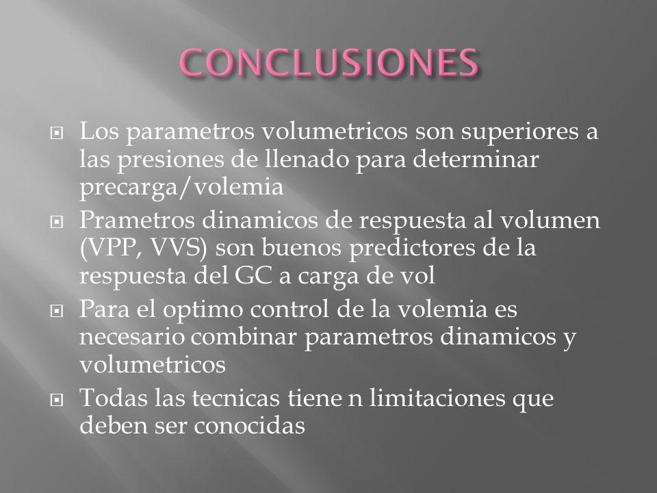 CONCLUSIONES Los parametros volumetricos son superiores a las presiones de llenado para determinar precarga/volemia.