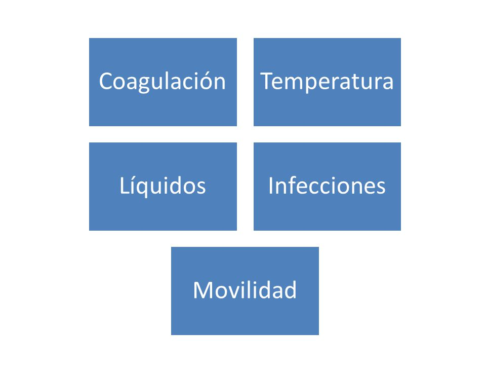 Coagulación Temperatura Líquidos Infecciones Movilidad