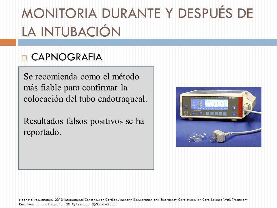 MONITORIA DURANTE Y DESPUÉS DE LA INTUBACIÓN
