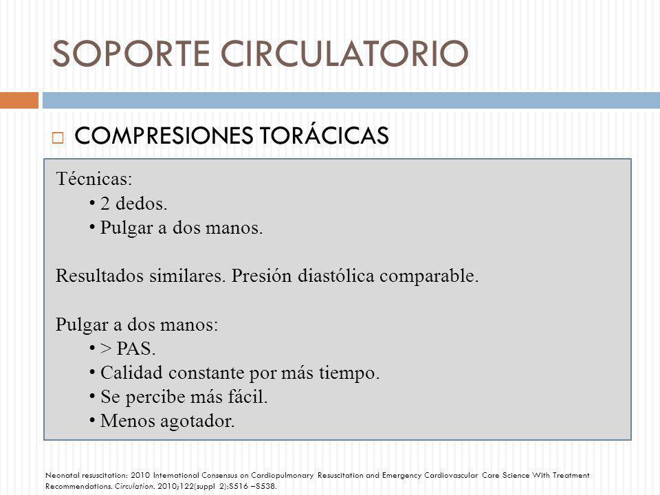 SOPORTE CIRCULATORIO COMPRESIONES TORÁCICAS Técnicas: 2 dedos.