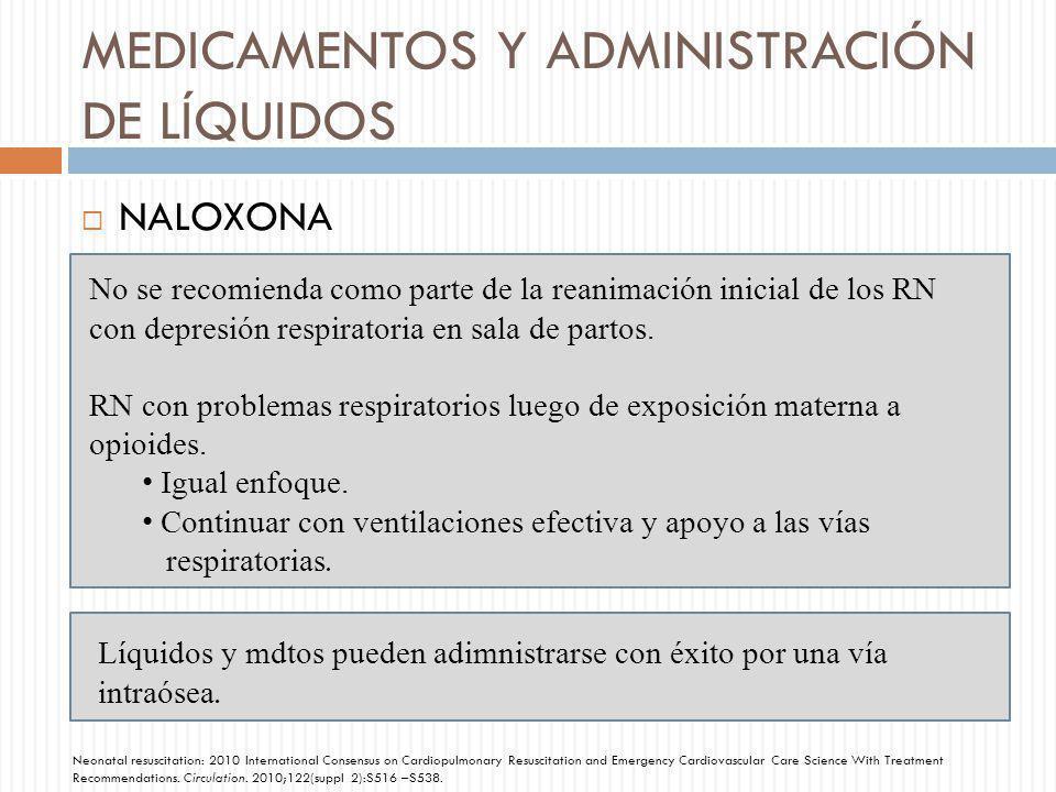MEDICAMENTOS Y ADMINISTRACIÓN DE LÍQUIDOS