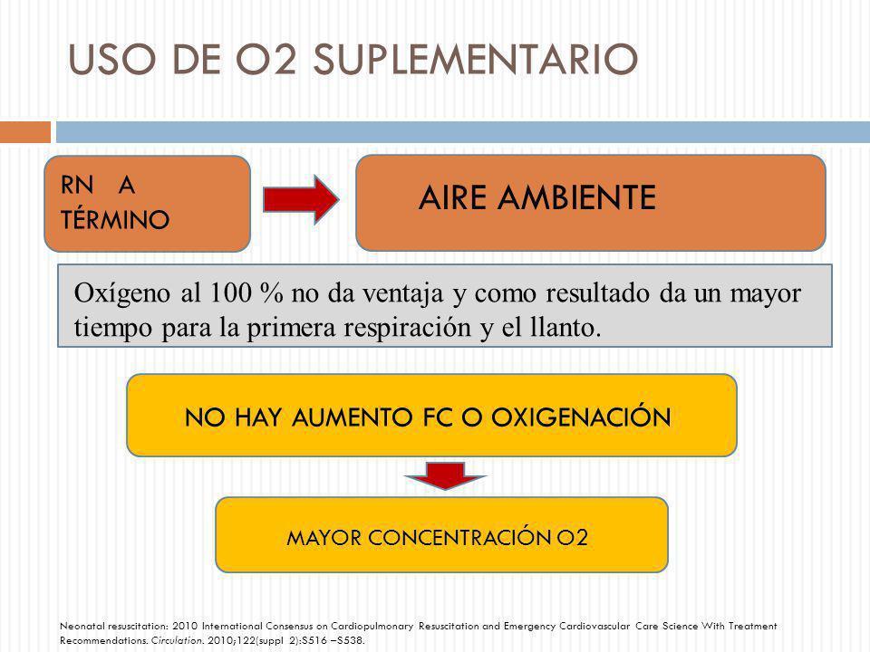 NO HAY AUMENTO FC O OXIGENACIÓN
