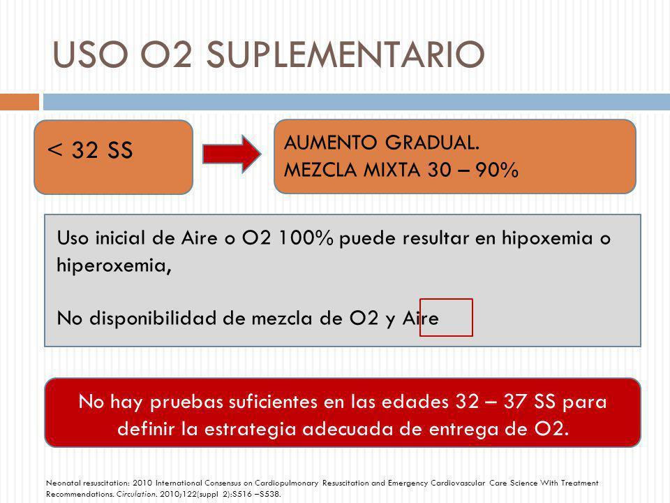USO O2 SUPLEMENTARIO < 32 SS AUMENTO GRADUAL. MEZCLA MIXTA 30 – 90%
