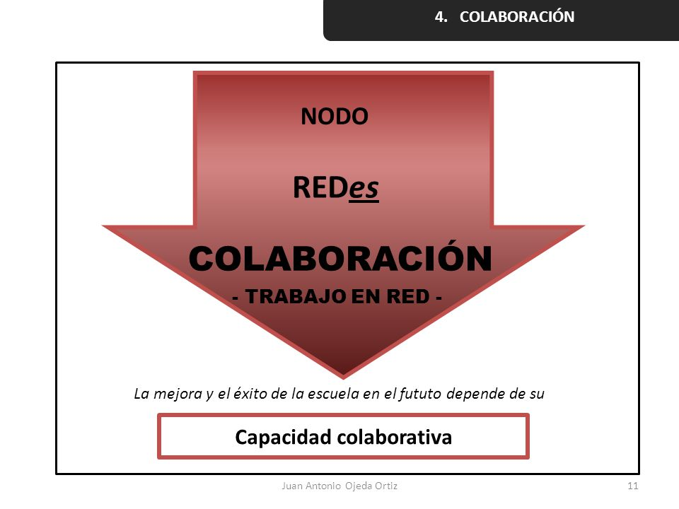 Capacidad colaborativa