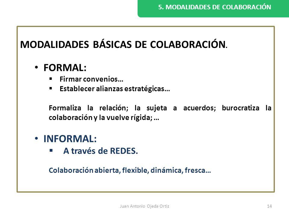 5. MODALIDADES DE COLABORACIÓN