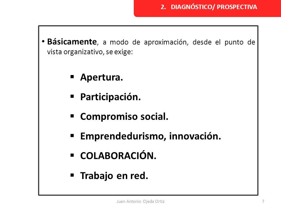 2. DIAGNÓSTICO/ PROSPECTIVA