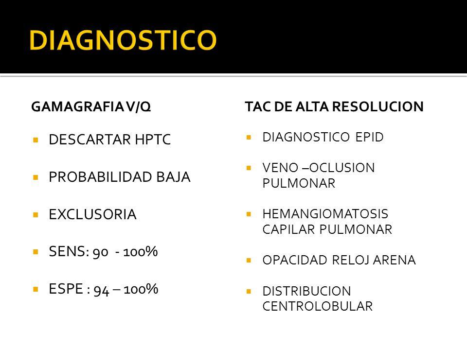 DIAGNOSTICO DESCARTAR HPTC PROBABILIDAD BAJA EXCLUSORIA