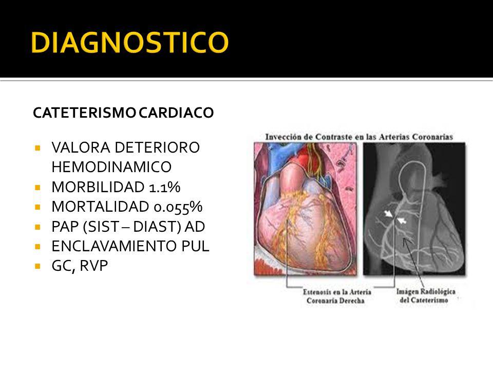 DIAGNOSTICO VALORA DETERIORO HEMODINAMICO MORBILIDAD 1.1%