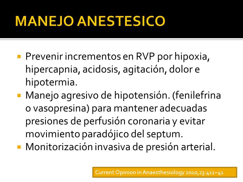 MANEJO ANESTESICO Prevenir incrementos en RVP por hipoxia, hipercapnia, acidosis, agitación, dolor e hipotermia.