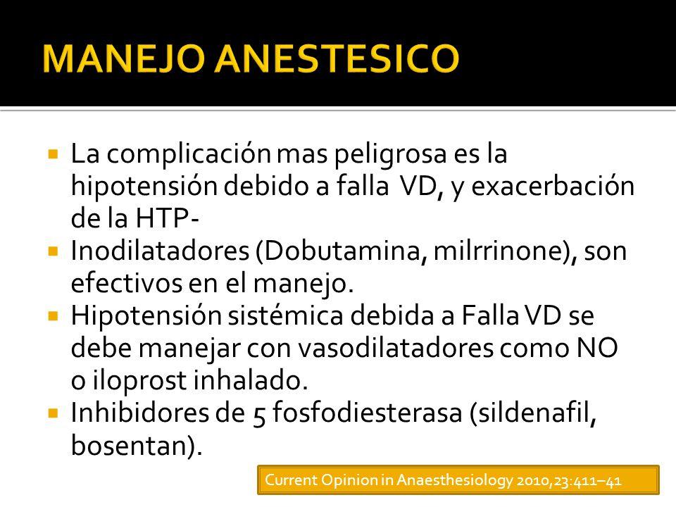 MANEJO ANESTESICO La complicación mas peligrosa es la hipotensión debido a falla VD, y exacerbación de la HTP-