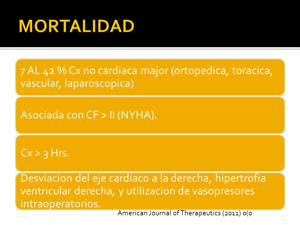 MORTALIDAD 7 AL 42 % Cx no cardiaca major (ortopedica, toracica, vascular, laparoscopica) Asociada con CF > II (NYHA).