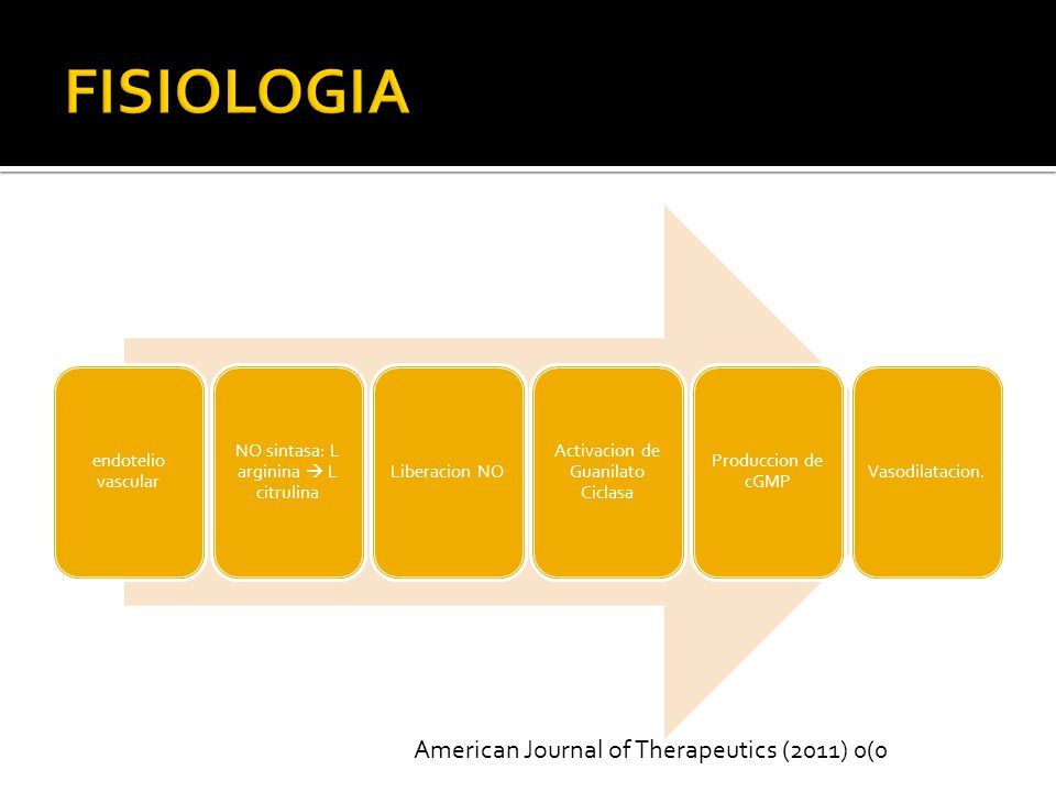 FISIOLOGIA American Journal of Therapeutics (2011) 0(0