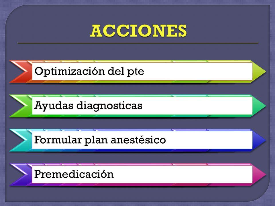 ACCIONES Optimización del pte Ayudas diagnosticas
