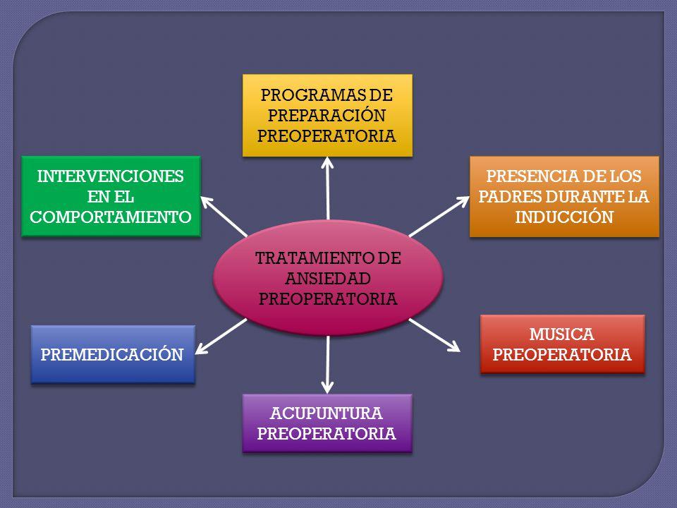 PROGRAMAS DE PREPARACIÓN PREOPERATORIA
