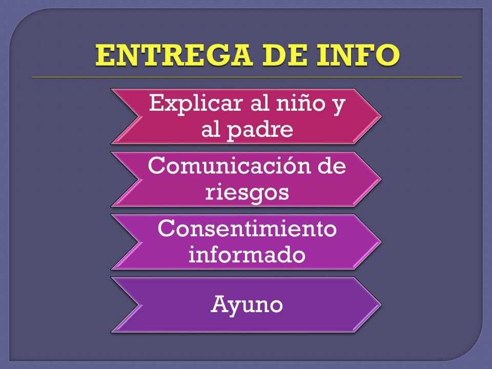 ENTREGA DE INFO Explicar al niño y al padre Comunicación de riesgos