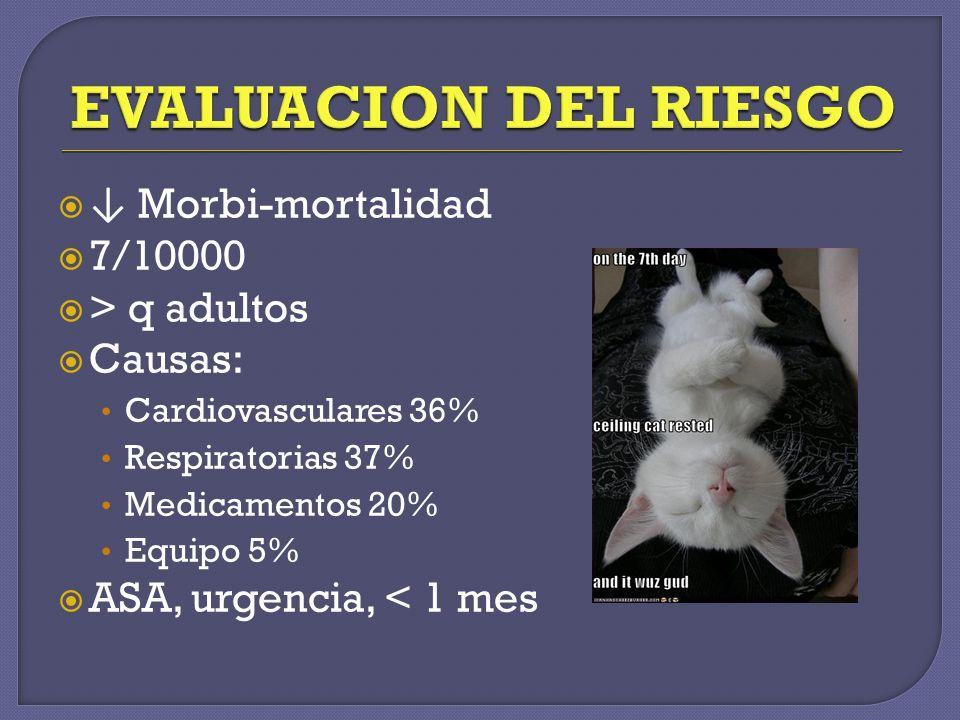 EVALUACION DEL RIESGO ↓ Morbi-mortalidad 7/10000 > q adultos