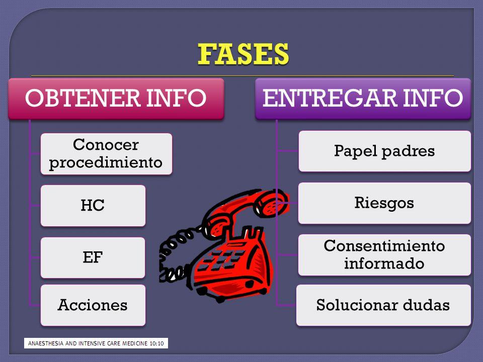 FASES OBTENER INFO ENTREGAR INFO Conocer procedimiento HC EF Acciones
