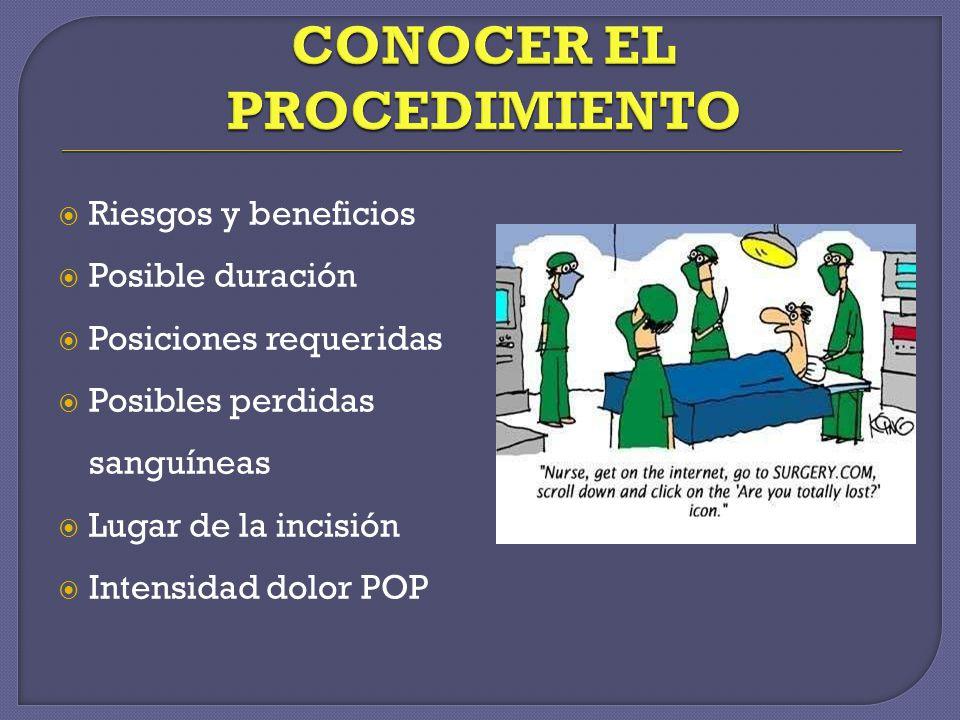 CONOCER EL PROCEDIMIENTO