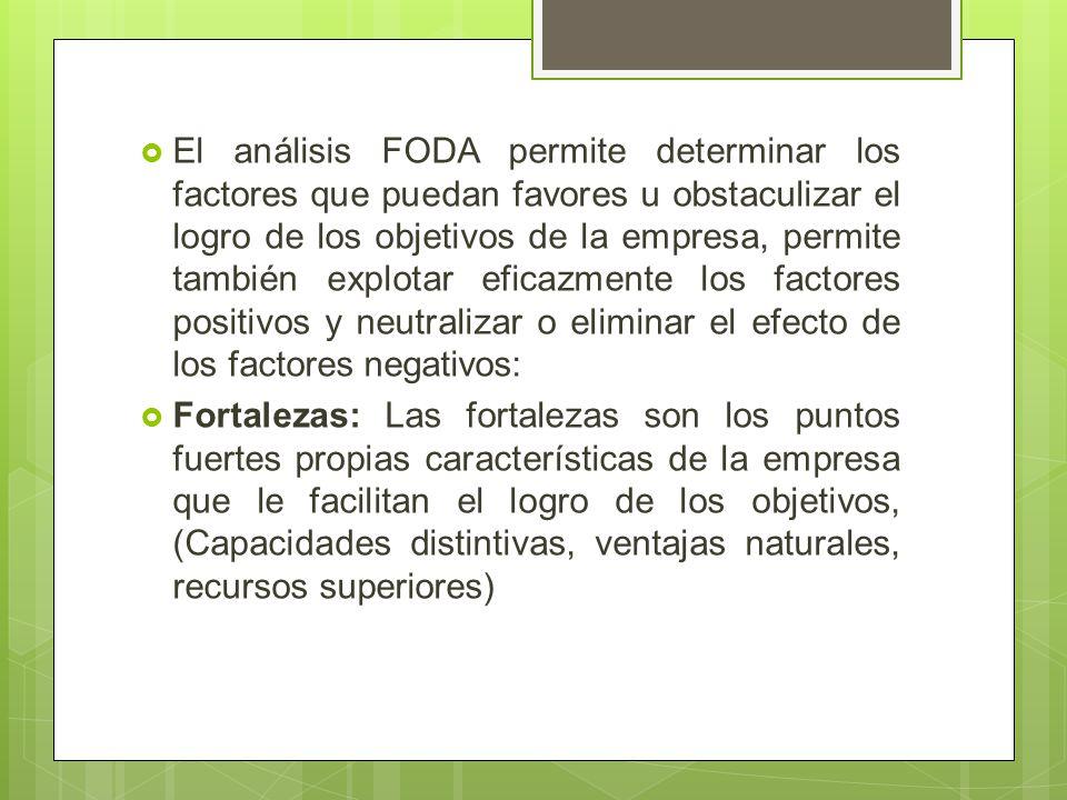 El análisis FODA permite determinar los factores que puedan favores u obstaculizar el logro de los objetivos de la empresa, permite también explotar eficazmente los factores positivos y neutralizar o eliminar el efecto de los factores negativos:
