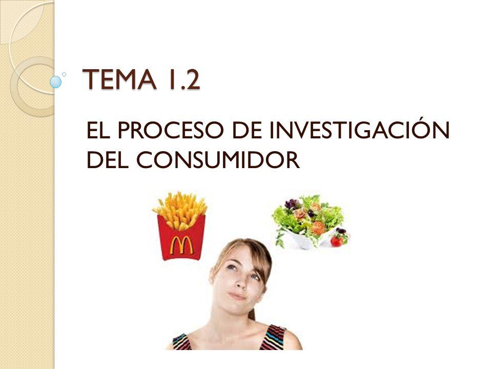 EL PROCESO DE INVESTIGACIÓN DEL CONSUMIDOR