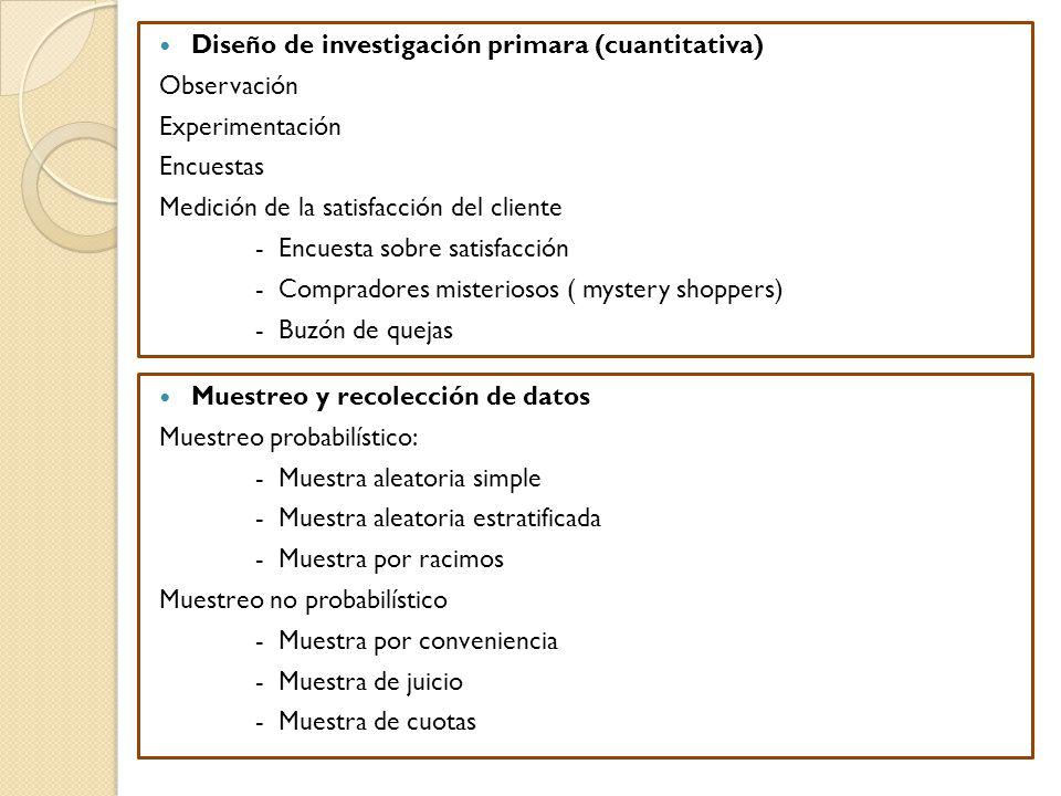 Diseño de investigación primara (cuantitativa)