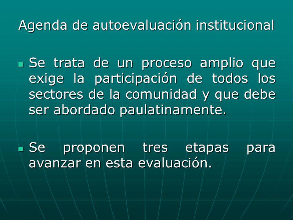 Agenda de autoevaluación institucional