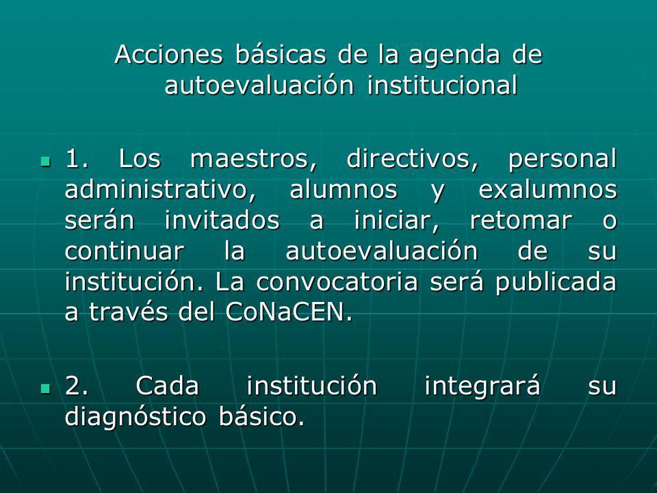 Acciones básicas de la agenda de autoevaluación institucional