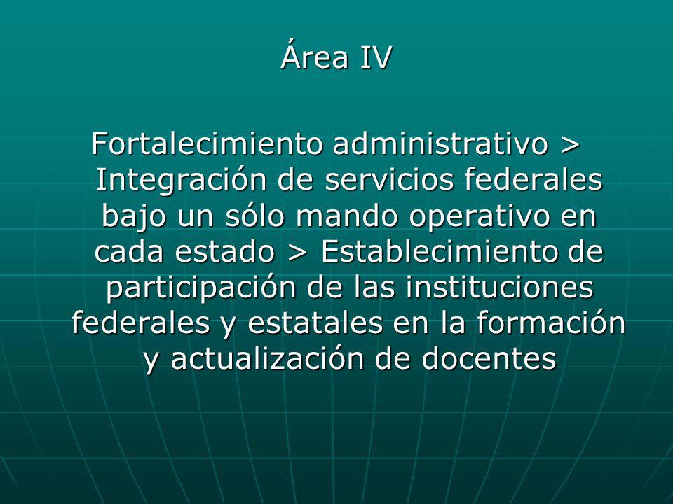 Área IV