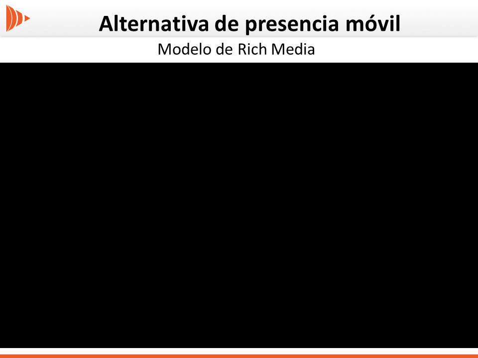 Alternativa de presencia móvil