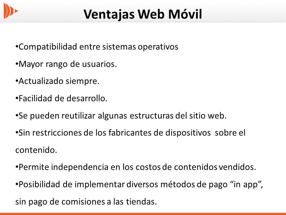 Ventajas Web Móvil Compatibilidad entre sistemas operativos