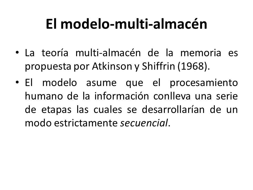 El modelo-multi-almacén